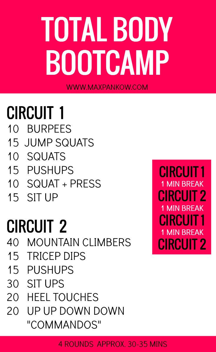 At Home Total Body Workout For When Your Whole Needs A Tune Up