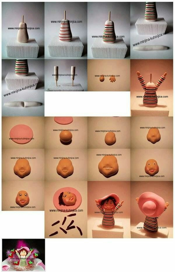 Pin by Cake B Naz on Making figures and faces   Cake ...
