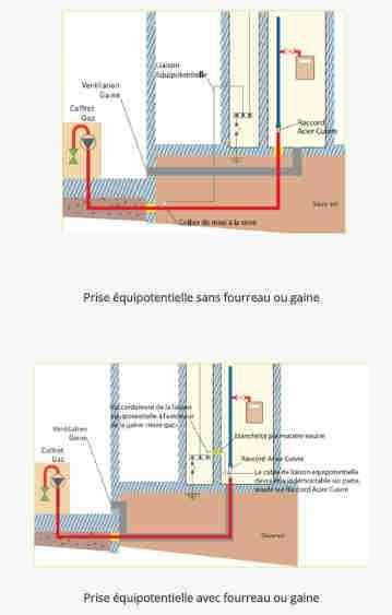 N°61  DEBOUCHE EN TOITURE DE CONDUIT VERTICAL DE CHAUDIERE A