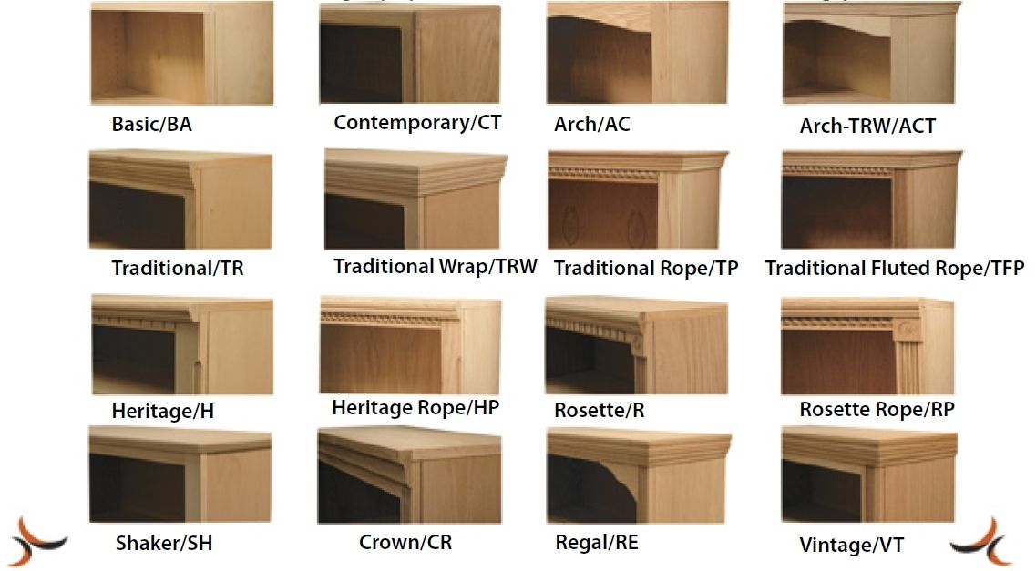 Zen Design Kitchen Cabinets Delectable Image Result For Types Of Crown Molding For Kitchen Cabinets 9299 5