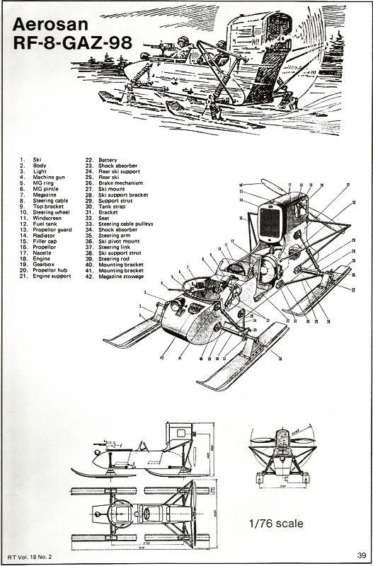 Russian Aerosan