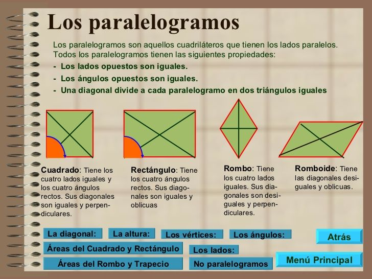 Triangulos Y Cuadrilateros Spanish Lessons Education Math
