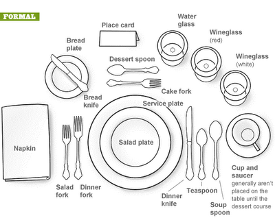 Great visuals on formal and informal table place settings (I need this for all my holiday dinners).  sc 1 st  Pinterest & Great visuals on formal and informal table place settings (I need ...