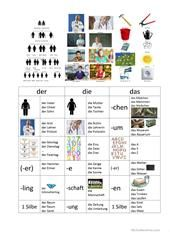 Bestimmter und unbestimmter Artikel | Artikeln | Pinterest | Worksheets