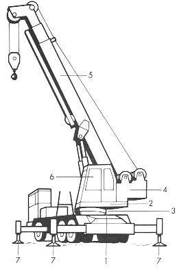 Ntp 208 Grua Movil Gruas Logotipo De Construccion Planos De Juguetes De Madera