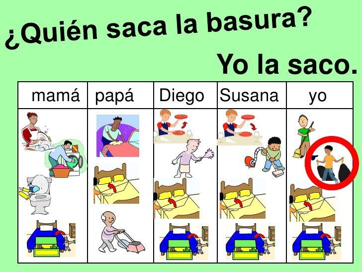 Realidades 1 Chapter 6b Elementary Spanish Lessons Spanish Lessons Elementary Spanish