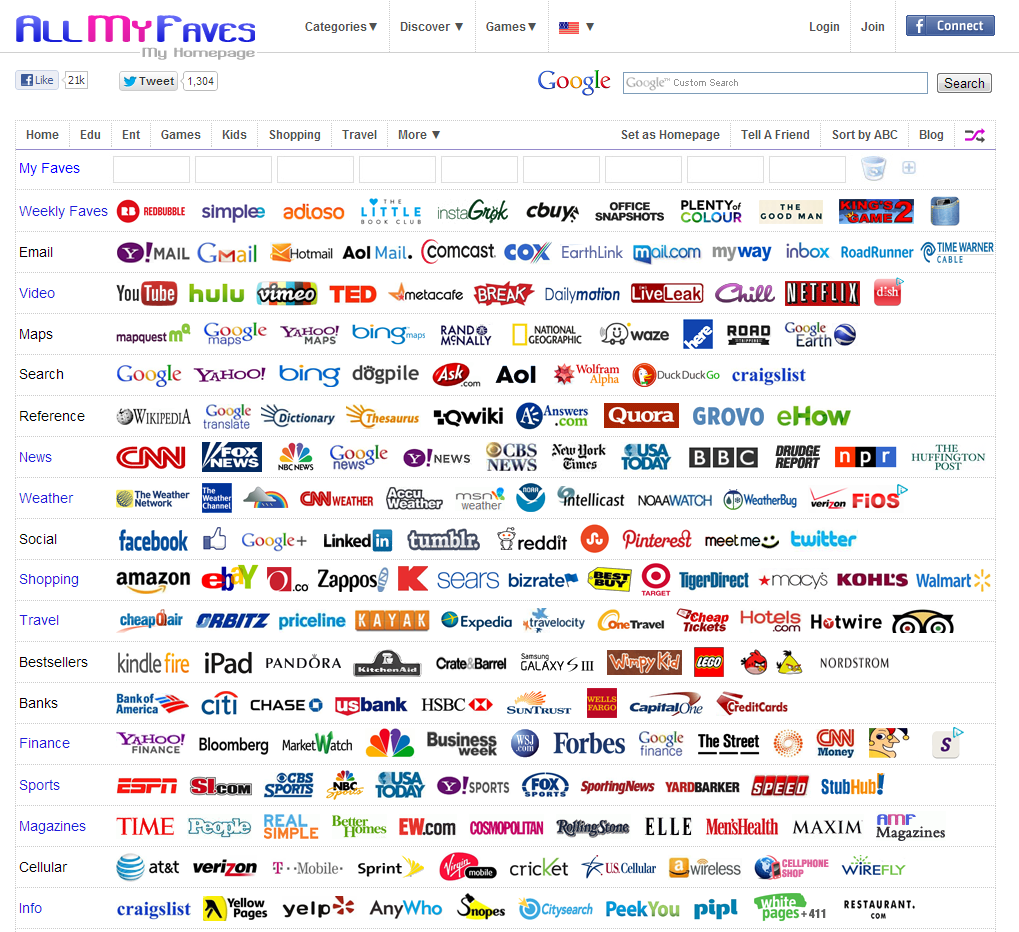 Learning Never Stops: All My Favs - Your favorite websites all on one page