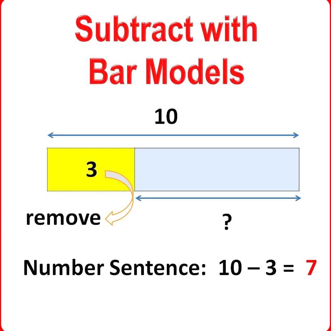 1st Grade Math Worksheets Subtraction Using Bar Models Based On Singapore Math Understand Inte 1st Grade Math Worksheets Singapore Math Subtraction Worksheets