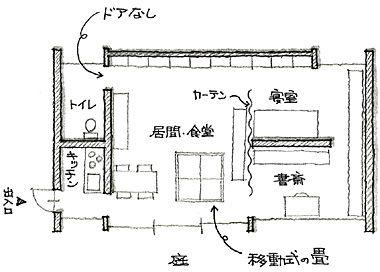 コルビジェ 小さな家 図面のトレース 平面 断面図 150420 小さな家