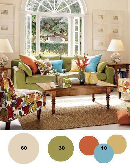 60 30 10 Principle For Paint Colour Decorating Crafty Dream Home