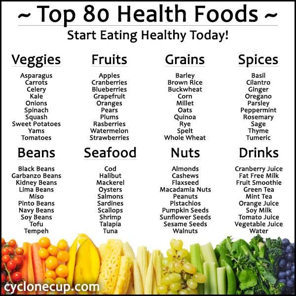 Top 80 Health Foods You Should Eat | I Love Food So Much
