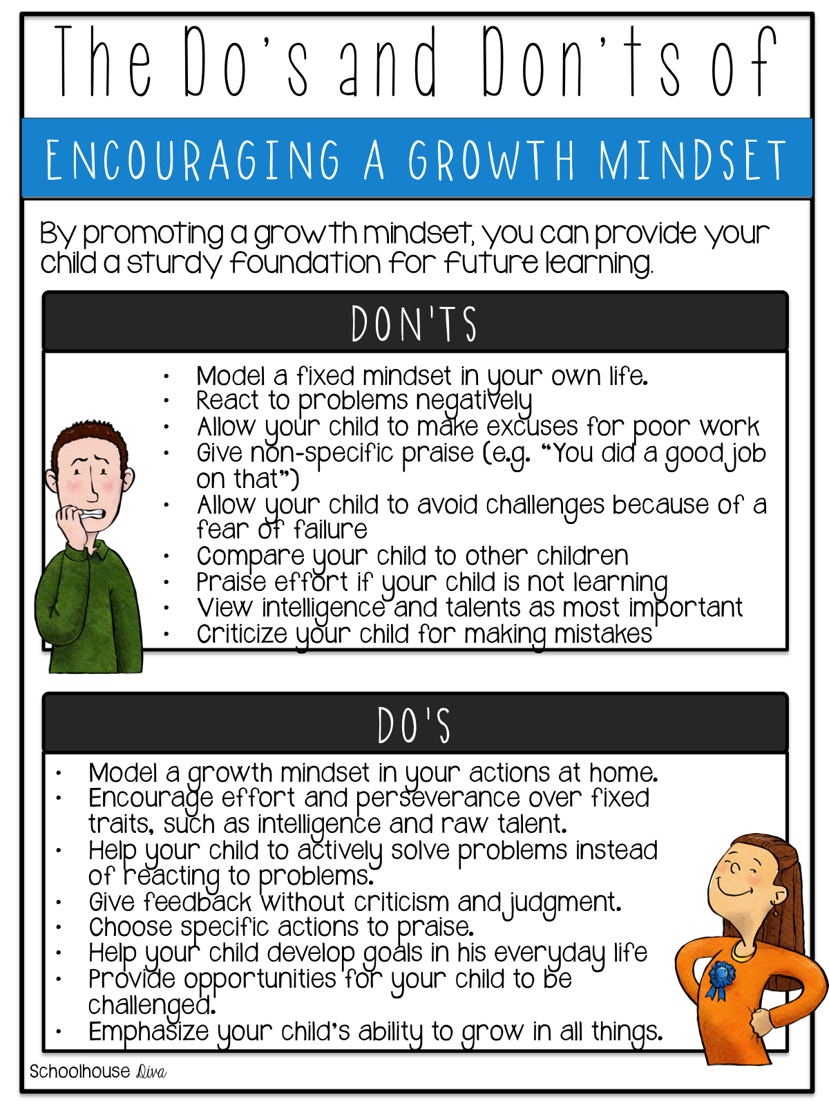Growth Mindset Activities For Parents Teachers And