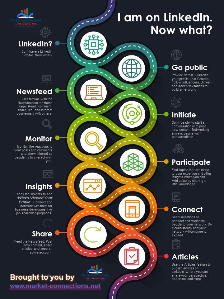 How to use LinkedIn by 9 ways
