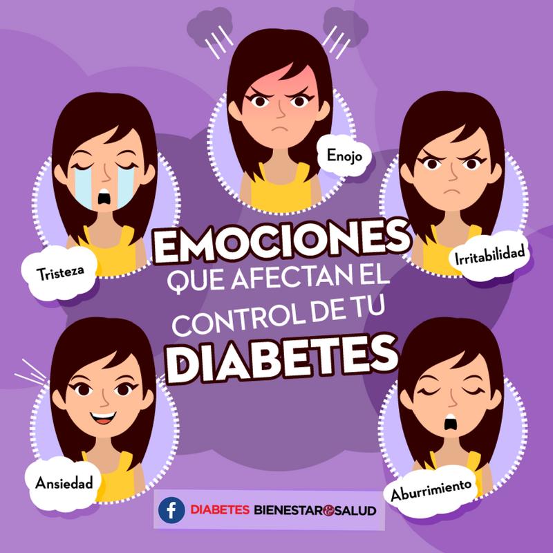 6 Emociones Que Afectan El Control De Tu Diabetes Diabetes Juntos X Ti Bienestar Emocional Diabetes Enfermedades Y Emociones