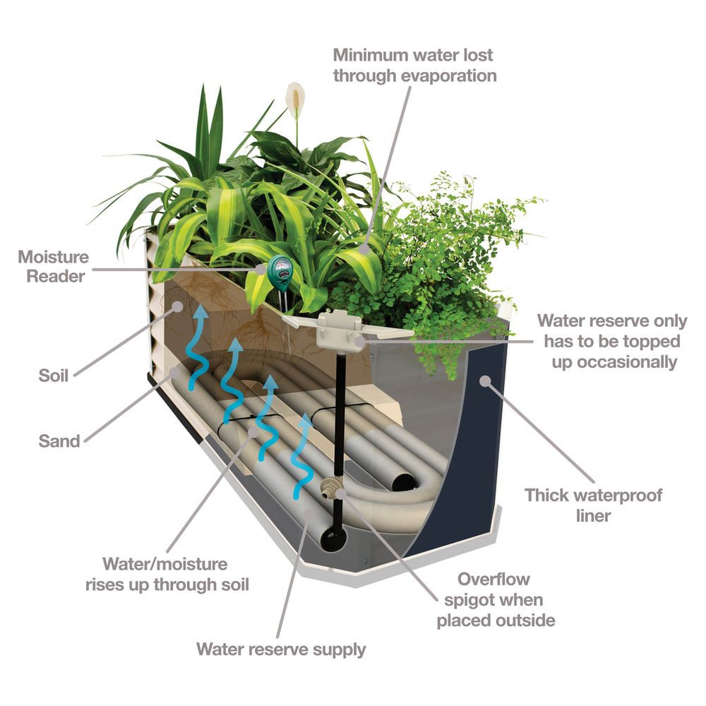 Good Hills Self Watering Garden Bed Grey 240L   Masters Home Improvement