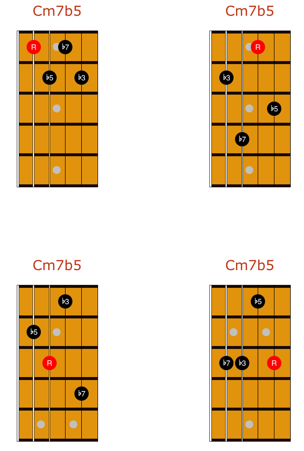 Drop 2 Chords Explained In This Fun And Easy Guitar Lesson Learn