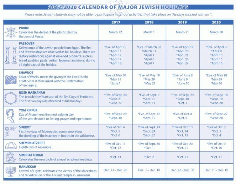 20+ Hebrew English Calendar 2021 - Free Download Printable ...
