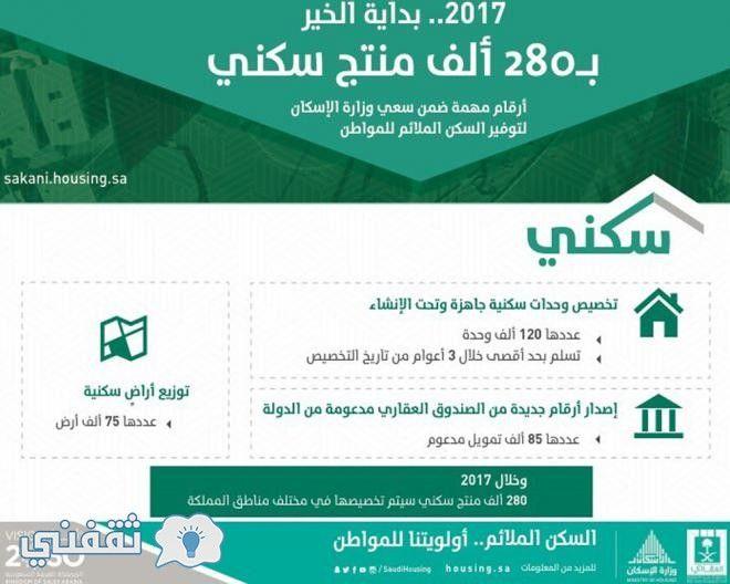 رابط موقع سكني أعلنت اليوم وزارة الإسكان بالمملكة العربية السعودية عن بدء إعلان أسماء وأرقام المستفيدين على موقع سكني Sakani وذلك بشكل شهر Lae Airline Alia
