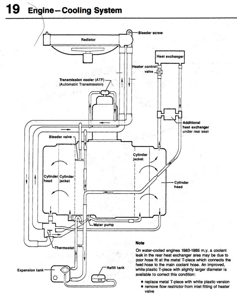 T25 early cooling system
