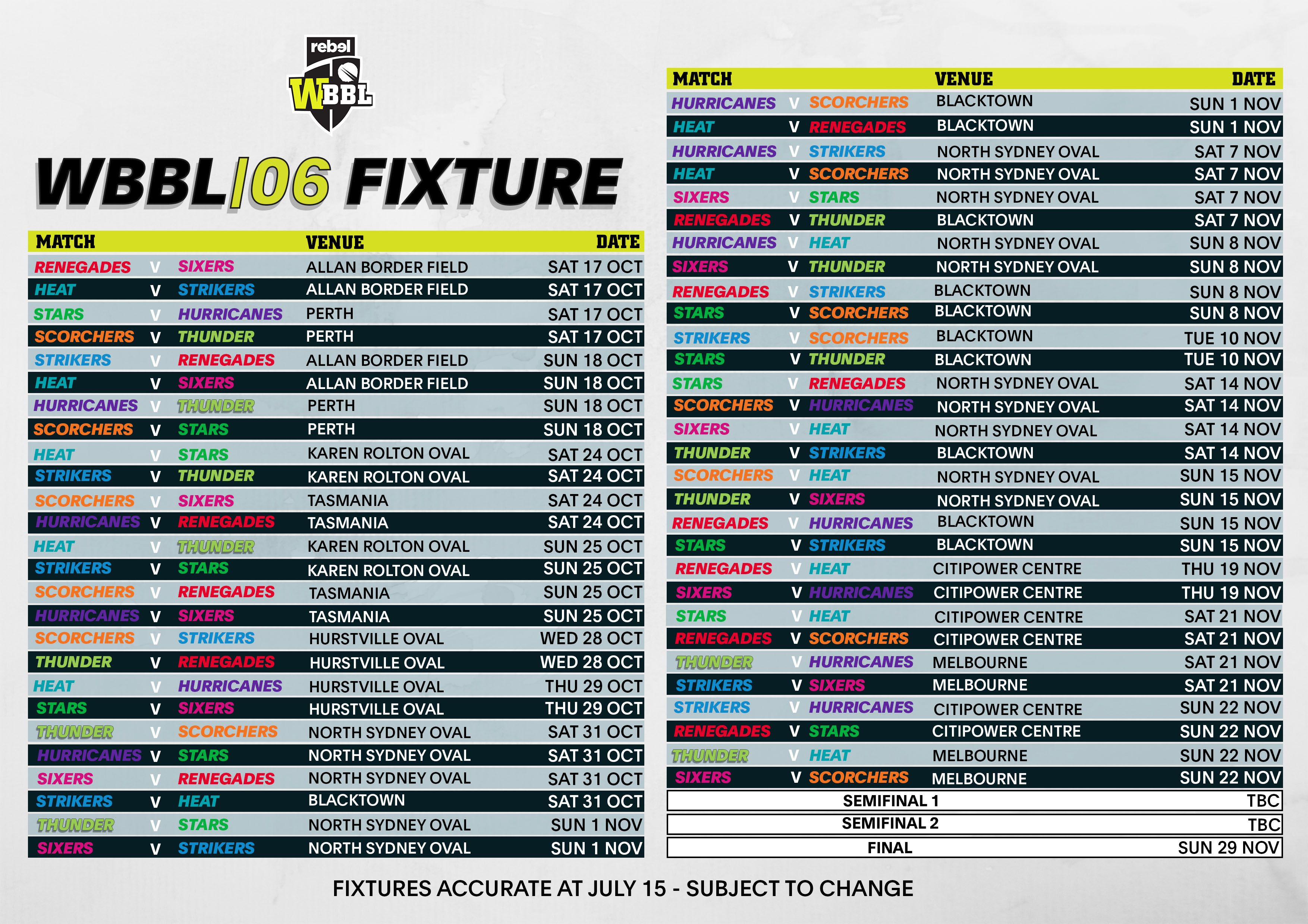 Big Bash T20 League Set To Begin From Dec 3 Women S Bbl From Oct 17 Wbbl 2020 Schedule In 2020 League Big Cricket Update