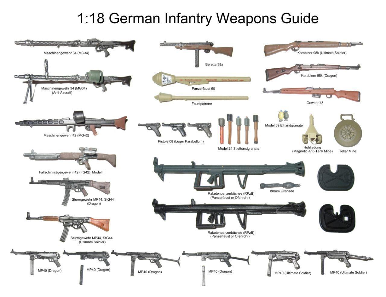 WWII Allied Infantry Weapons | WWII | Pinterest | Pistols ...
