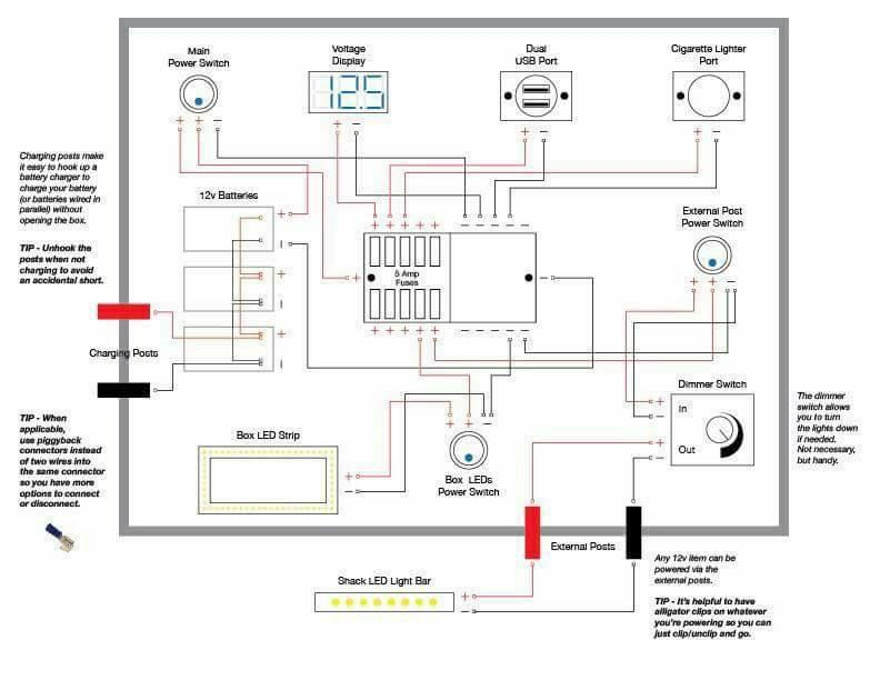 Ice House Wiring - Wiring Diagram Online