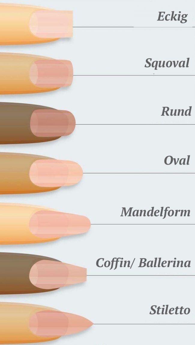 Nägel formen -feilen-anleitung-tipps-styling #favourites