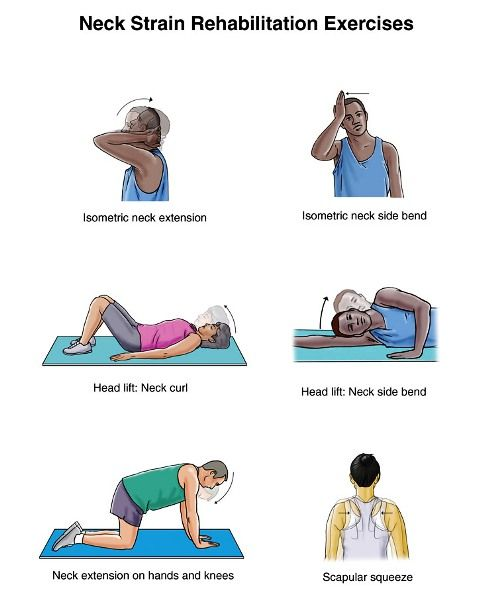 Isometric Exercises Chart: EXCLUSIVE PHYSIOTHERAPY GUIDE FOR PHYSIOTHERAPISTS