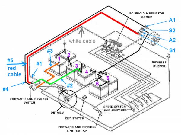 2002 Club Car Ignition Wiring Diagram in 2021 | Electric golf cart, Club car  golf cart, Golf cart partsPinterest