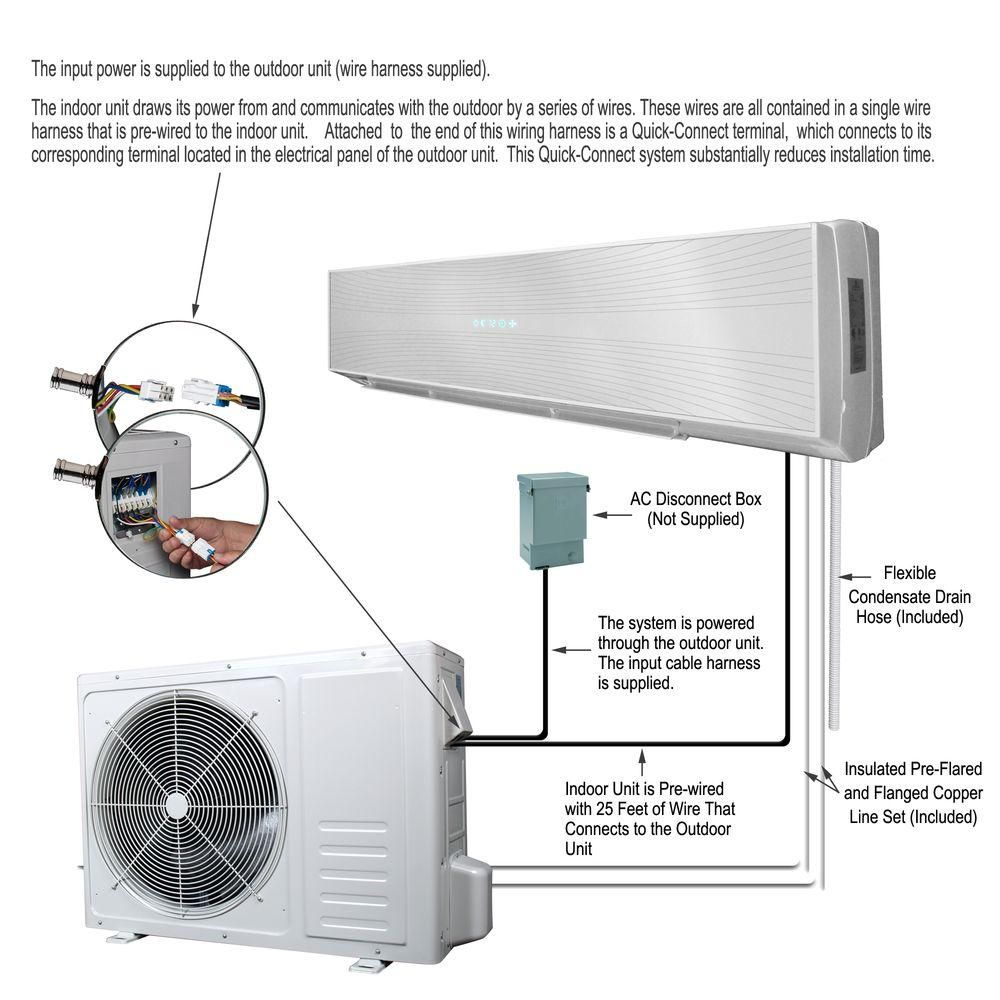 hight resolution of ramsond 18 000 btu 1 5 ton ductless mini split air conditioner and heat pump