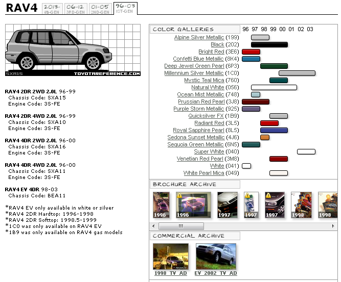 Toyota RAV Touchup Paint Codes Image Galleries Brochure And TV - Toyota rav4 brochure pdf