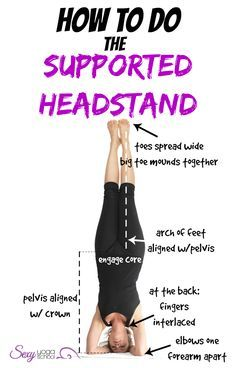 how to do the supported headstand salamba sirasana ॐ