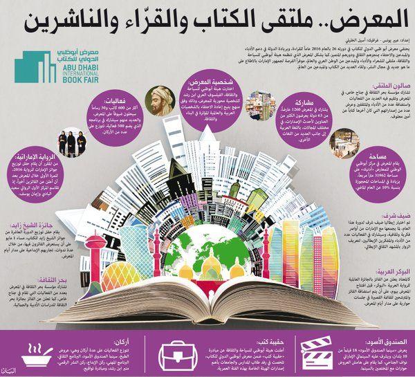 معرض أبوظبي الدولي للكتاب ملتقى الكتاب والقر اء والناشرين Book Fair Books Abu Dhabi