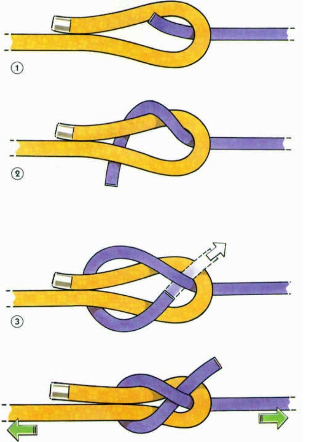 Fäden verknoten #ropeknots