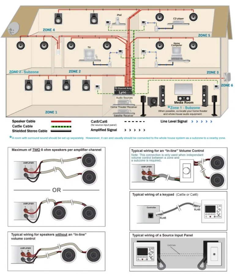 Home Theater Speaker Wiring Diagrams Wiring Diagrams Pertaining To Home Theater Speaker Wiring Diagram Intended For Aspiration Yugteatr Speaker Wire Home Theater Wiring Home Theater Speakers