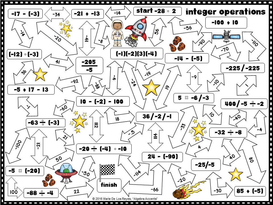 Integer Operations Maze Mixed Practice Integers, Algebra