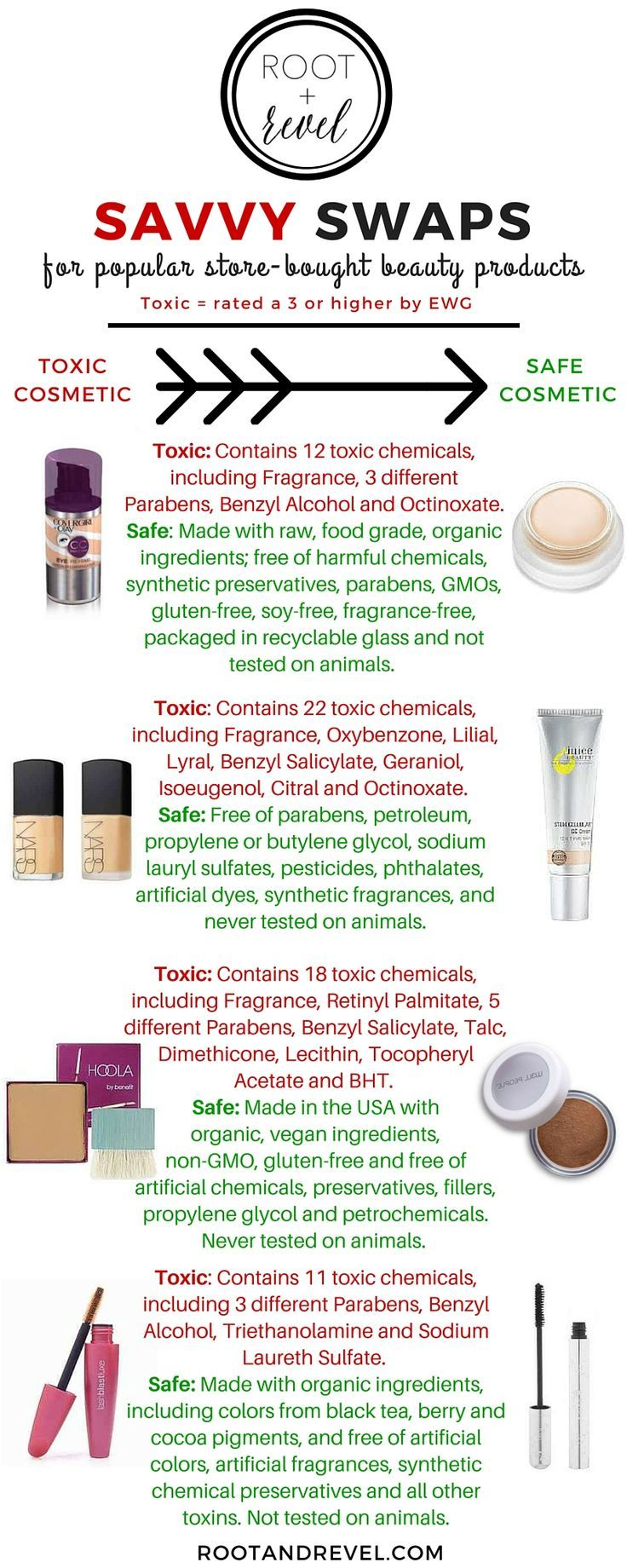 Photo of Savvy Swaps: Toxic Beauty Products