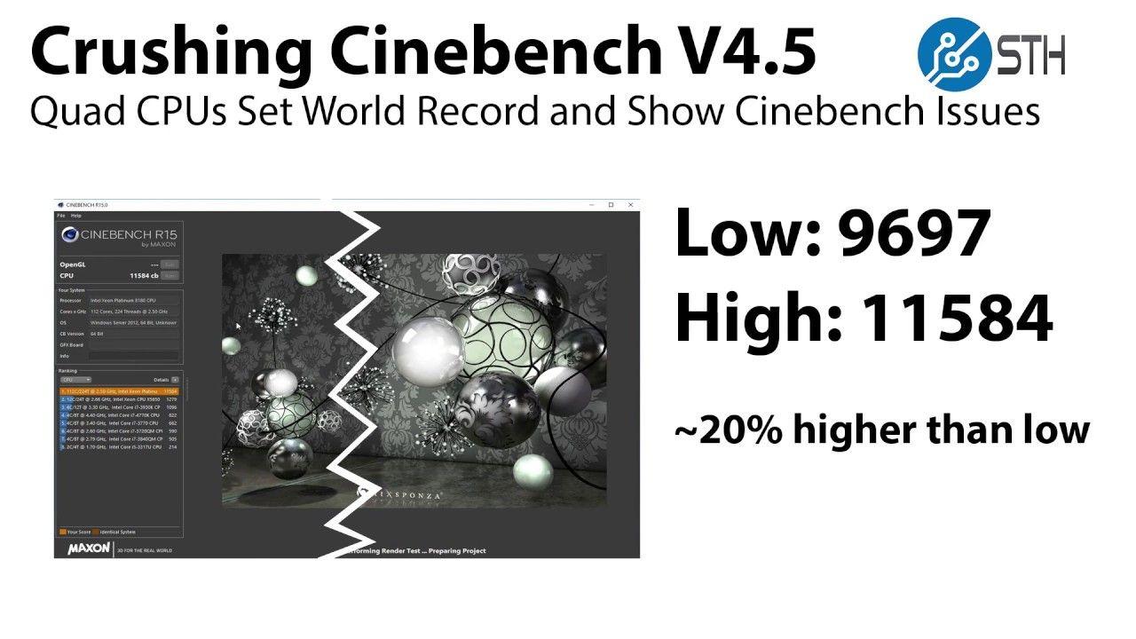 Cinebench r15 scores