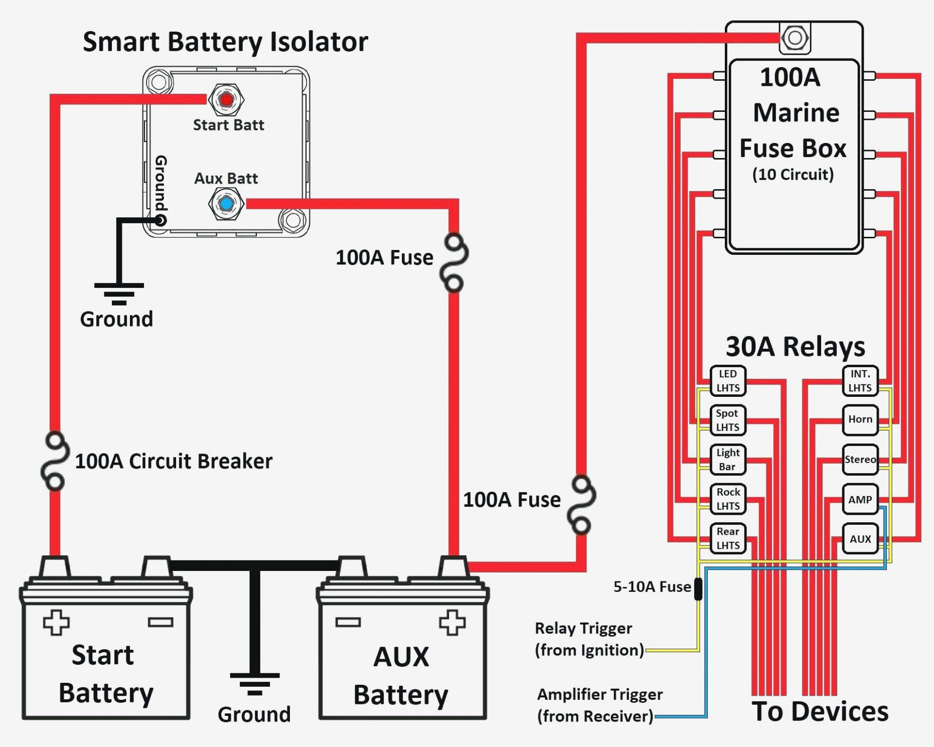 Boat Amplifier Wiring Diagram - bookingritzcarlton.info | Boat wiring, Dual  battery setup, Boat battery | Bass Tracker Fuse Block Diagram |  | Pinterest