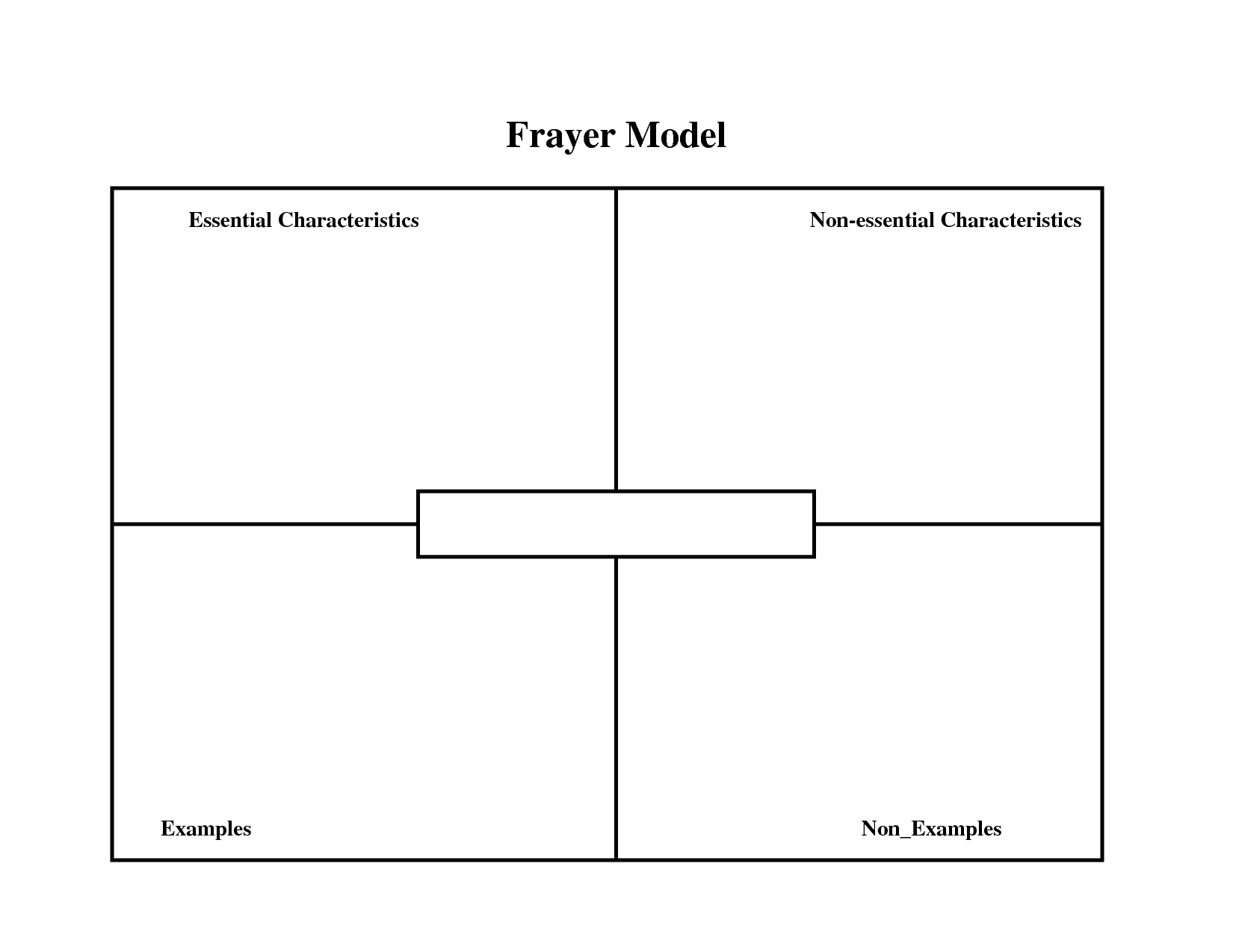 Frayer Model Template  School    Hcpss Org And School