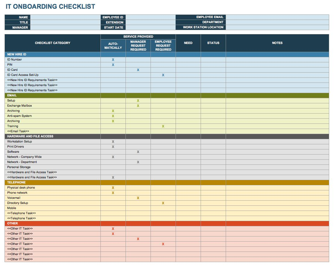Free Onboarding Checklists And Templates Onboarding Checklist