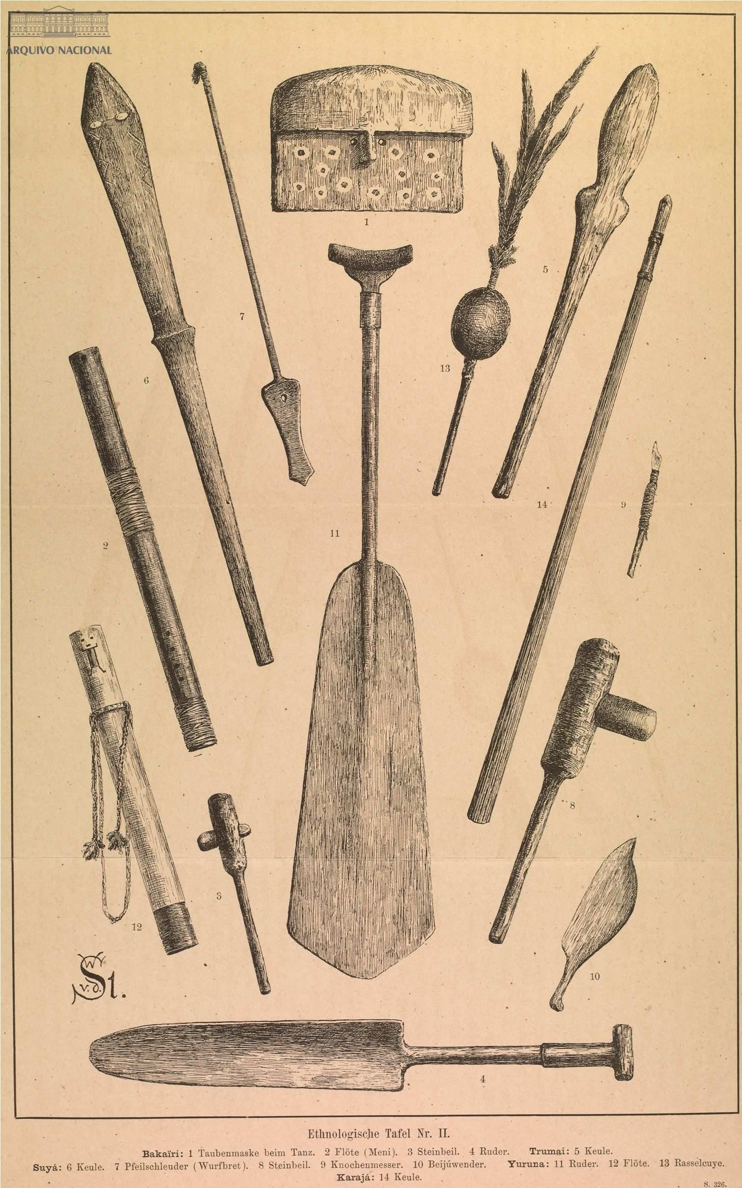 Pin De Alexandre Em Ilustracoes Utensilios Indigenas Povos