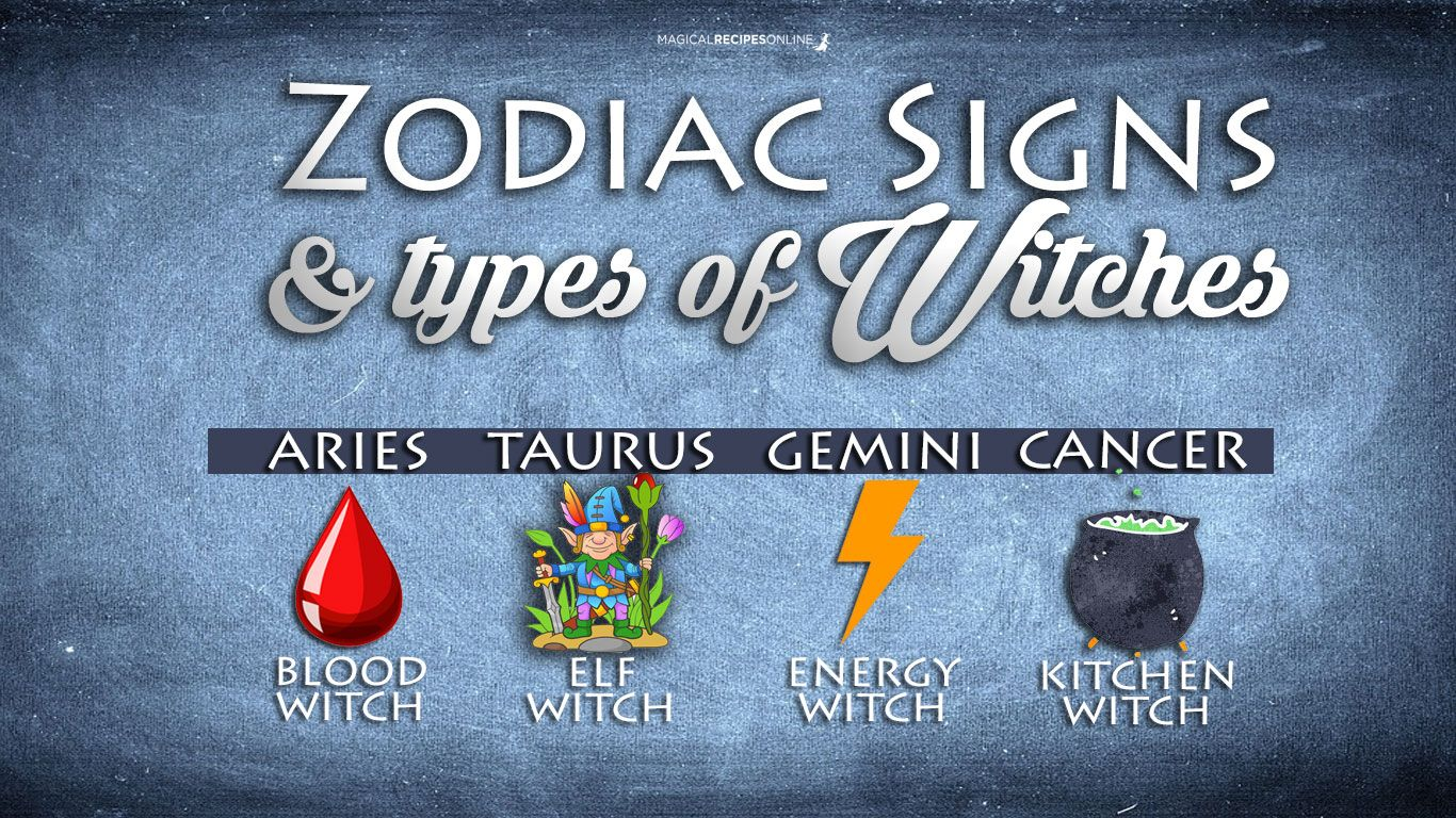 Magical Recipies Online | Zodiac Signs and Types of Witches ...