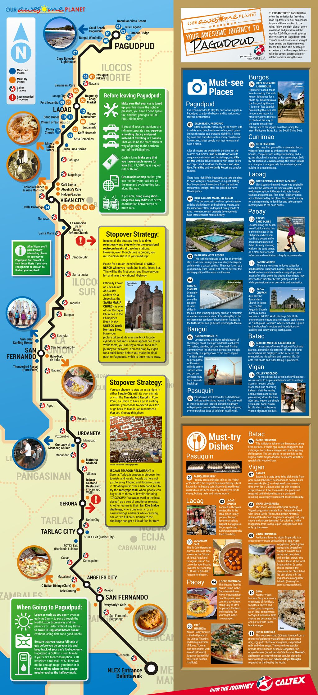 PAGUDPUD: Your Awesome Journey to Pagudpud (Infographic ...