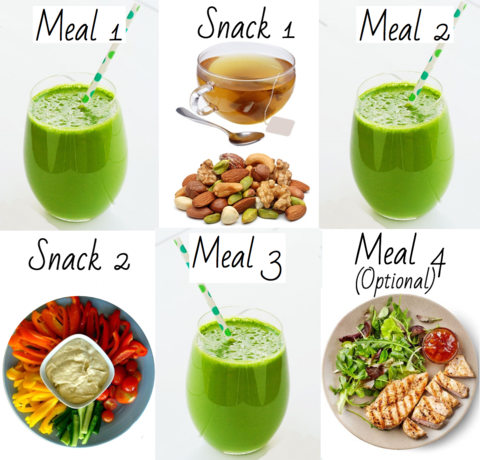 10 Day Green Smoothie Detox Plan: You Can Lose Up to 10 Pounds in 10 Days!
