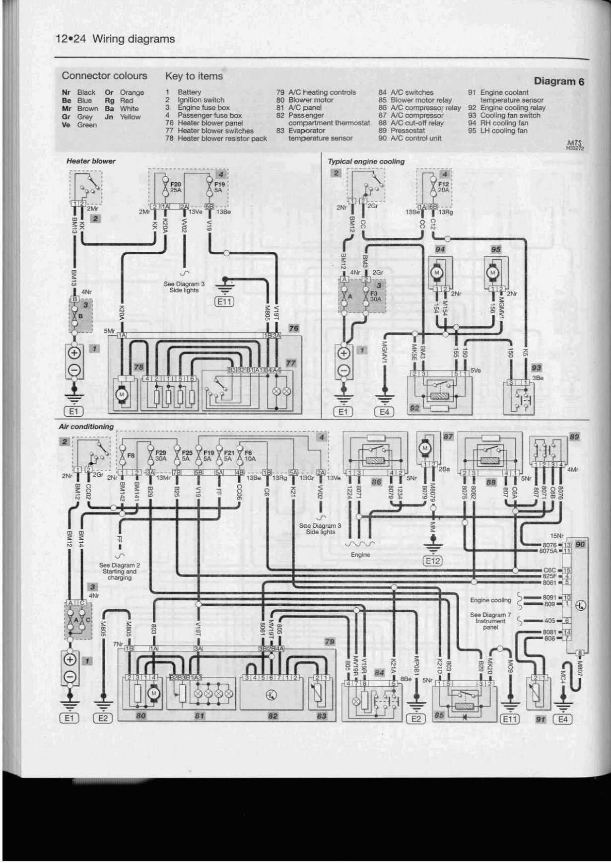 Peugeot 8 8 Hdi Engine Diagram Manual