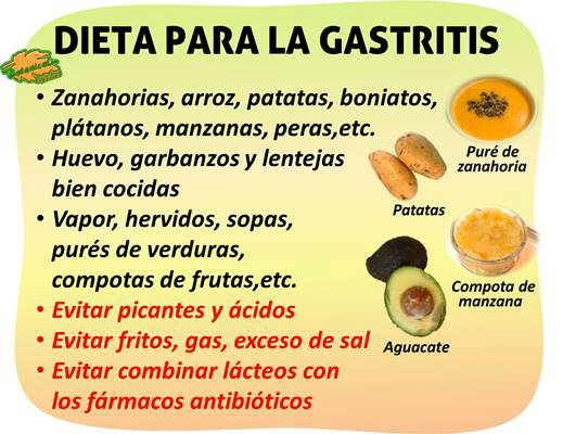 Dieta Para Helicobacter Gastritis O Ulcera Alimentos Para El Estomago Gastritis Alimentos Jugos Para La Gastritis Recetas Para La Gastritis