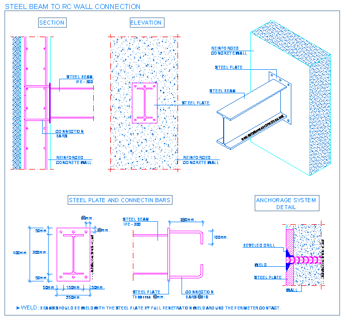 reinforced concrete detallesconstructivosnet Cervejaria