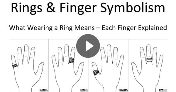 Trending Now Wearing A Ring On Specific Finger And The Meaning Behind It