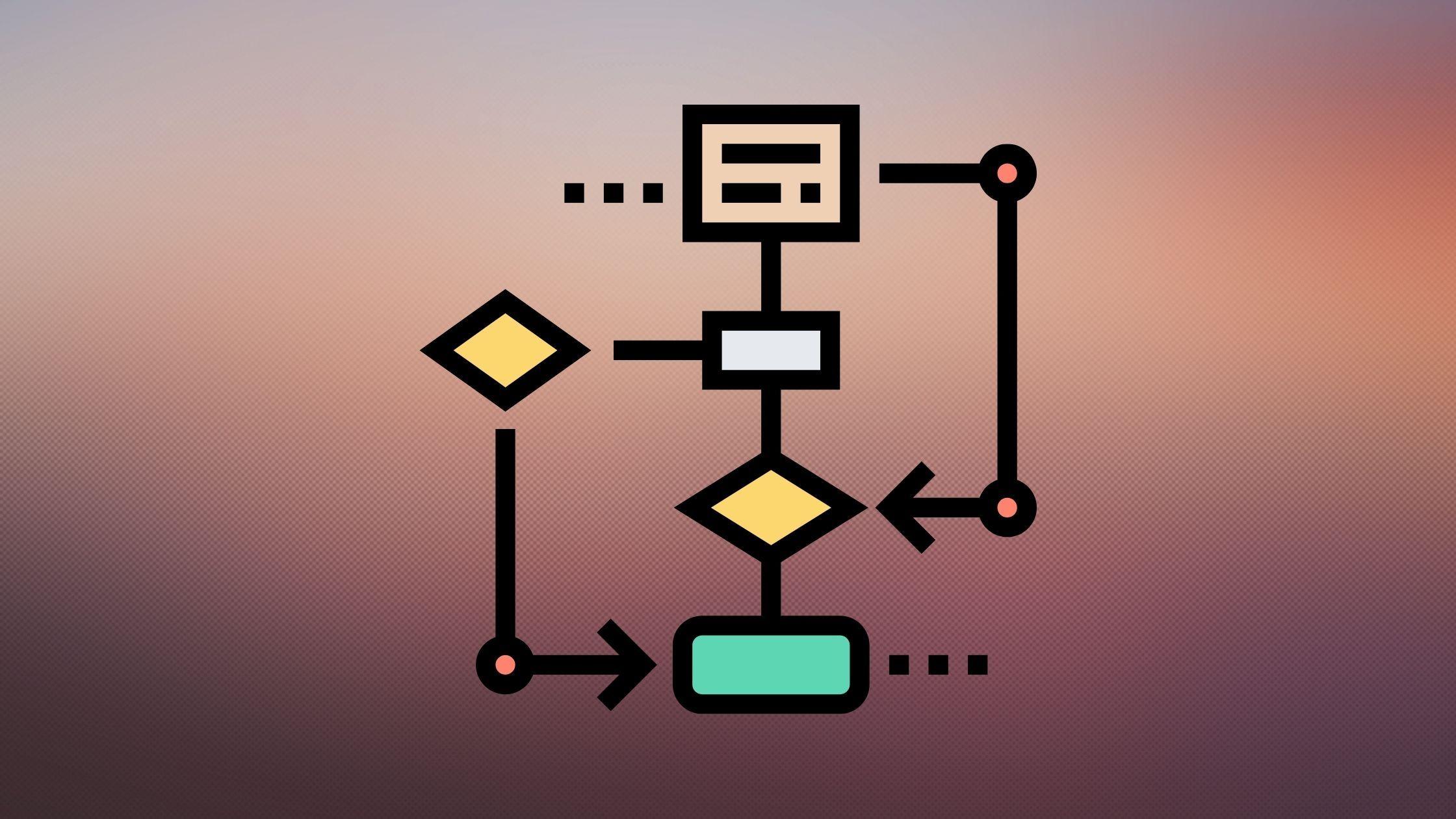 Aplikasi Dan Cara Membuat Flowchart Di Hp Dengan Mudah Diagram Aplikasi Diagram Alir